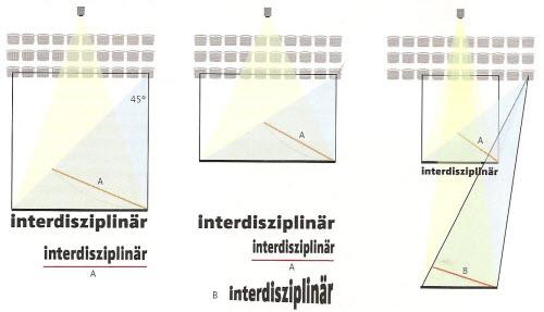 Leinwand und Sitzanordnung: Schriftverzug
